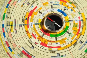 Feng Shui - Chinesische Astrologie - Lo Pan Kompass