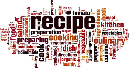 Recipe word cloud