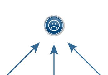 Pfeile zeigen auf Button - trauriges Gesicht