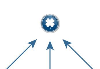 Pfeile zeigen auf Button - vierblättriges Kleeblatt