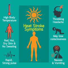 Heat stroke infographic vector illustration