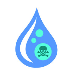 Water drop with sign of skull and bones - contaminated and polluted water. Water is dangerous, unsafe and poisonous because of toxicity, contamination, chemical and harmful substance