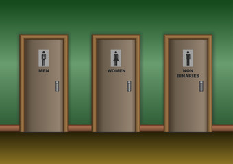 Three doors of public restrooms: For men, women and non binary people. Vector Illustration