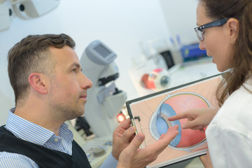 doctor explaining eye exam results to patient