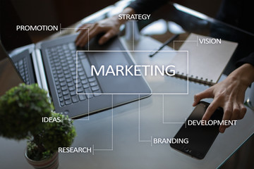 Learn Internet Marketing From Internet Marketing Experts