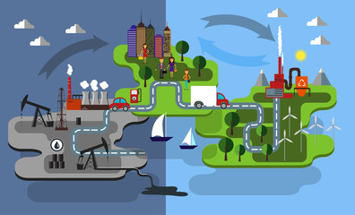 Eco islands Illustration of green energy