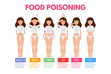 Woman having food poisoning symptoms. Diarrhea, nausea, abdominal pain. Vector illustration