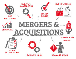 Merger and acquisitions concept doodle