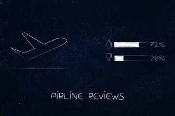 airplane with percentage of thumbs up and down about the airline