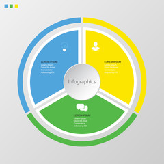 Infographics circle of 3 elements , presentation timeline template step option