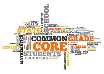 Word Cloud Common Core