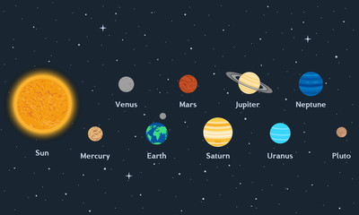 Solar system on a background of space with stars