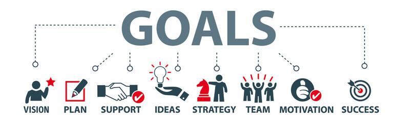 Banner goals setting Fotomurales