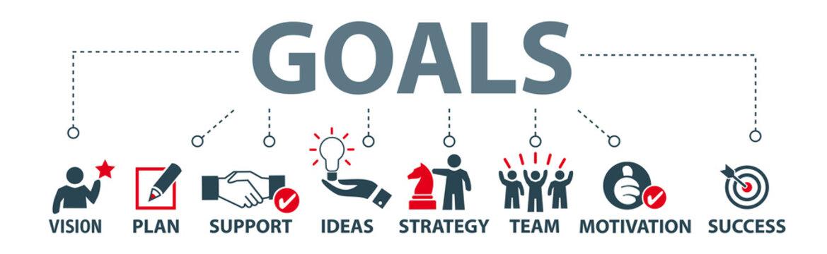 Banner goals setting