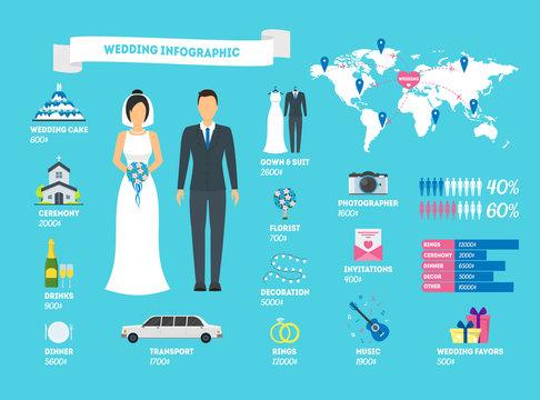 Cartoon Wedding Infographic Card Poster. Vector