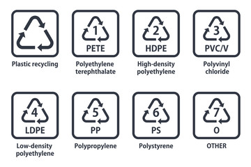 Recycling symbol for different types of plastic material