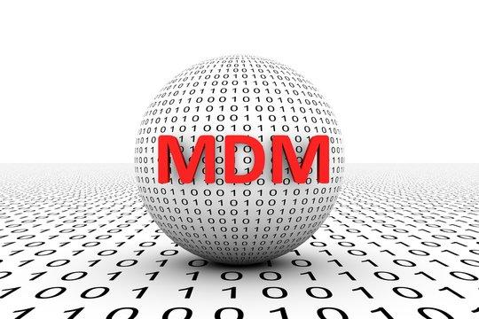 MDM conceptual sphere binary code 3d illustration
