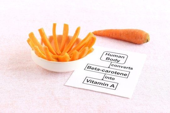 Carrot pieces and text, highlighting concept of the conversion of beta-carotene into vitamin A by the human body.