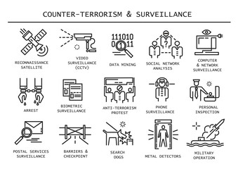 Vector set of counter-terrorism and surveillance thin line icons.