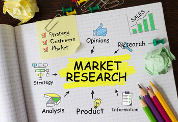 Notebook with Tools and Notes About Market Research