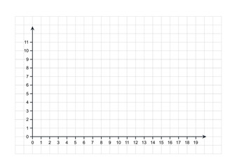 Fototapeta x and y axis Cartesian coordinate plane with numbers with dotted line on white background vector illustration