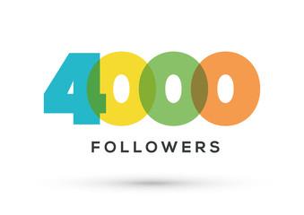Acknowledgment 4000 Followers