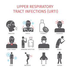 Upper respiratory tract infections URI or URTI . Symptoms, Treatment. Icons set. Vector signs for web graphics.