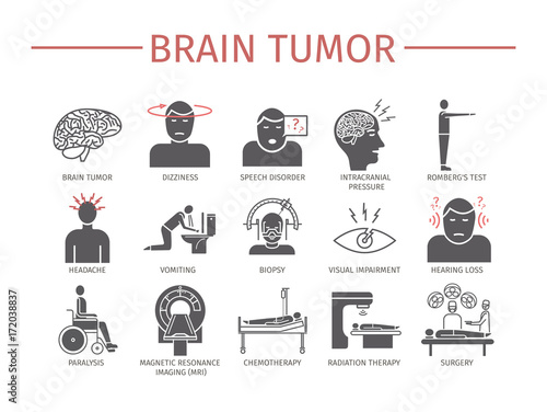 Brain Tumor Cancer Symptoms