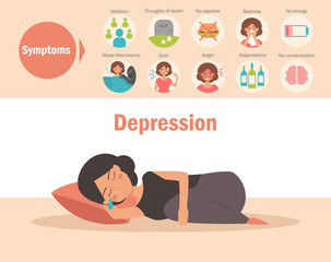 Depression - symptoms. Vector.