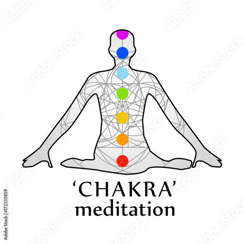 The Seven Chakras With Their Names