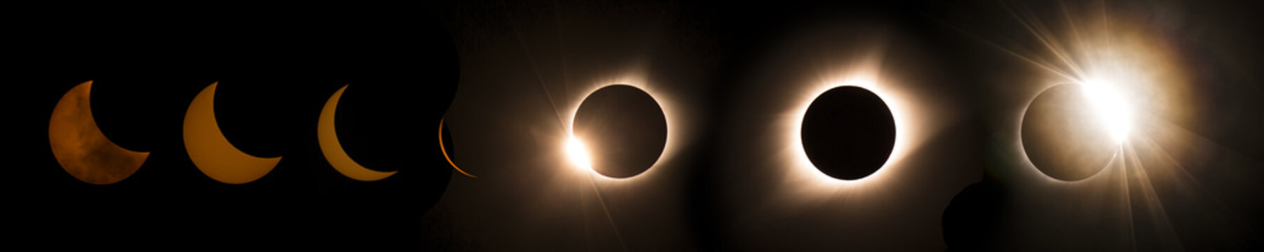 Stages To Full Solar Eclipse