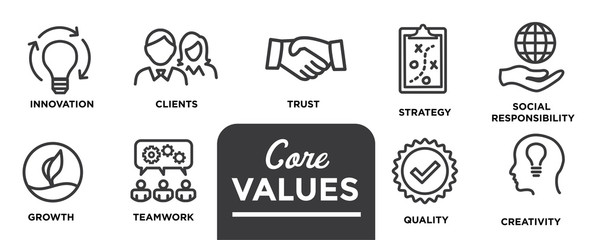 Core Values - Mission, integrity value icon set with vision, honesty, passion, and collaboration as the goal or focus Wall mural
