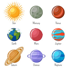 Solar system planets and the Sun with names