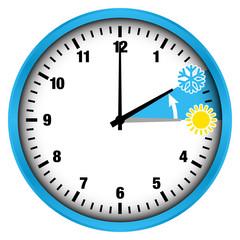 Zeitumstellung Winterzeit Zahlen Symbole blau