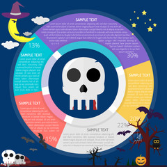 Skull Diagram Infographic