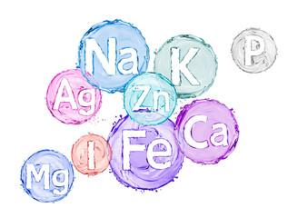 Group of chemical minerals and microelements. (Argentum, Ferrum, Kalium,Calcium, Natrium, Magnesium,Phosphorus,Iodum,Zincum)