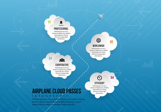 Airplane Cloud Passes Infographic