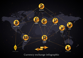Currency exchange world map infographic with bitcoin, ethereum, litecoin, dollar, euro, ruble, yen, yuan, real, pound and rand symbols posted inside