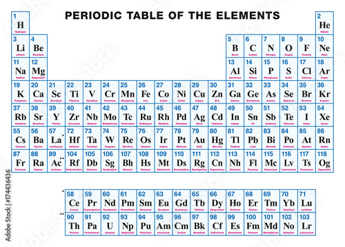 periodic table of the elements english tabular arrangement of the chemical elements with their - Chemistry Periodic Table Atomic Numbers