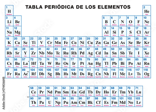 Periodic table of the elements spanish tabular arrangement of the periodic table of the elements spanish tabular arrangement of the chemical elements with their urtaz Choice Image