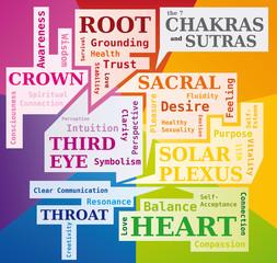 Les 7 Chakras et leurs Significations - Nuage de Mots - Couleurs - Outil en Anglais