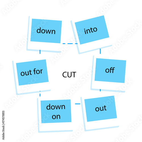 English grammar phrasal verbs cut verb diagram stock image english grammar phrasal verbs cut verb diagram ccuart Gallery