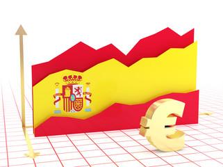 Spain economy growth graph