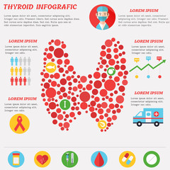 Thyroid infographics with elements in flat style.