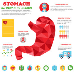 Infographic poster with stomach illustration and medical icons.
