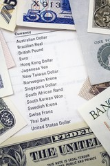 List of foreign currencies framed by bank notes