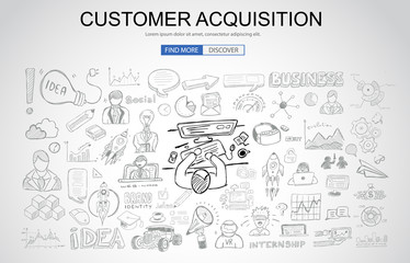 Customer Acquisition concept with Business Doodle design style: online presence, sales and offers, best communication