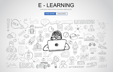 E Learning concept with Business Doodle design style: online formation