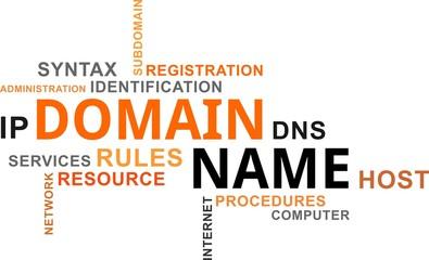 word cloud - domain name