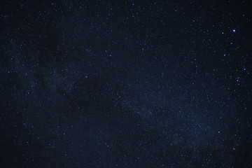 Milky way Galaxy Stars Astronomy Background